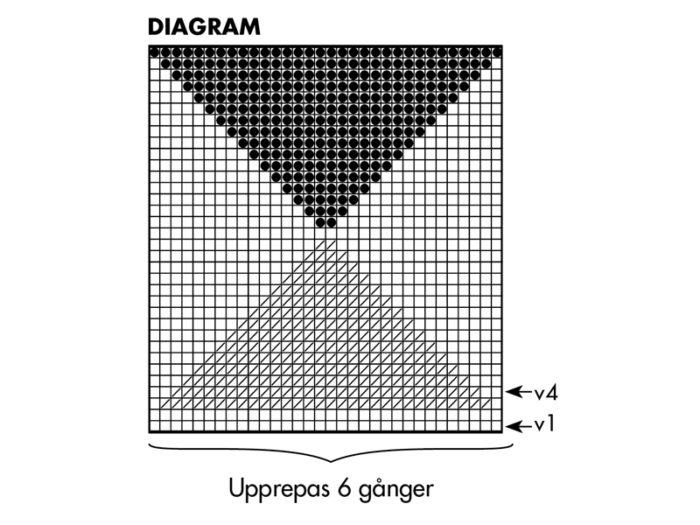 Diagram-Virkad-sjal