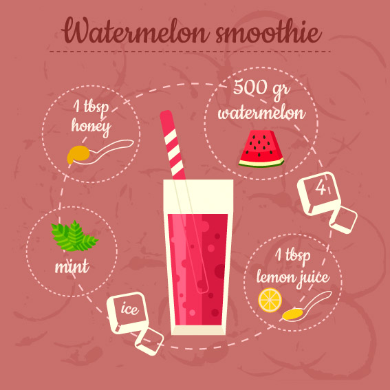 Mmm..smoothie!